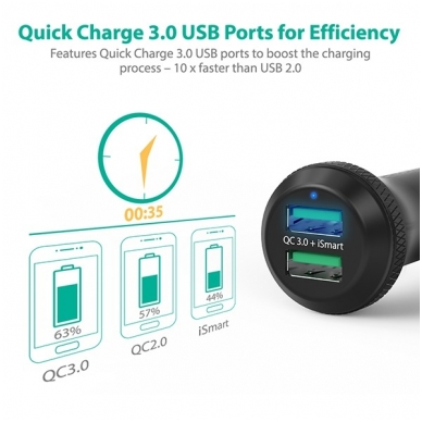 RAVPower Quick Charge 3.0 Car Charger 40W 3A 4