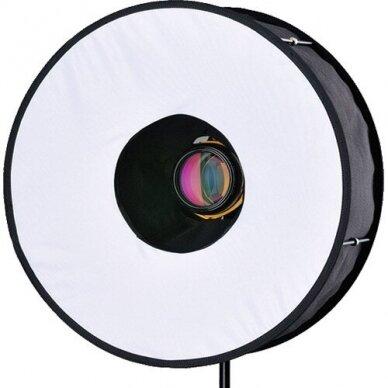 Roundflash Magnetic Black Softbox