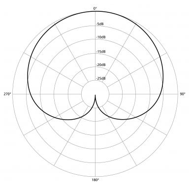 Saramonic SR-PMIC2 Stereo Condenser 6